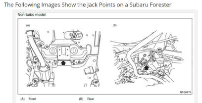 Subaru Jack Points
